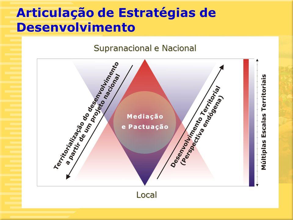 8 Articulação de Estratégias de Desenvolvimento Supranacional e Nacional Local