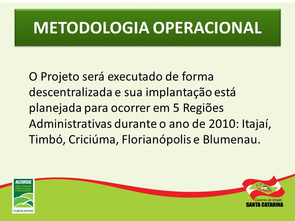 METODOLOGIA OPERACIONAL O Projeto será executado de forma descentralizada e sua implantação está planejada para ocorrer em 5 Regiões Administrativas d
