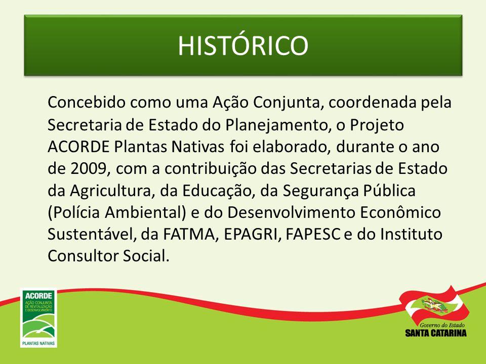HISTÓRICO Concebido como uma Ação Conjunta, coordenada pela Secretaria de Estado do Planejamento, o Projeto ACORDE Plantas Nativas foi elaborado, dura