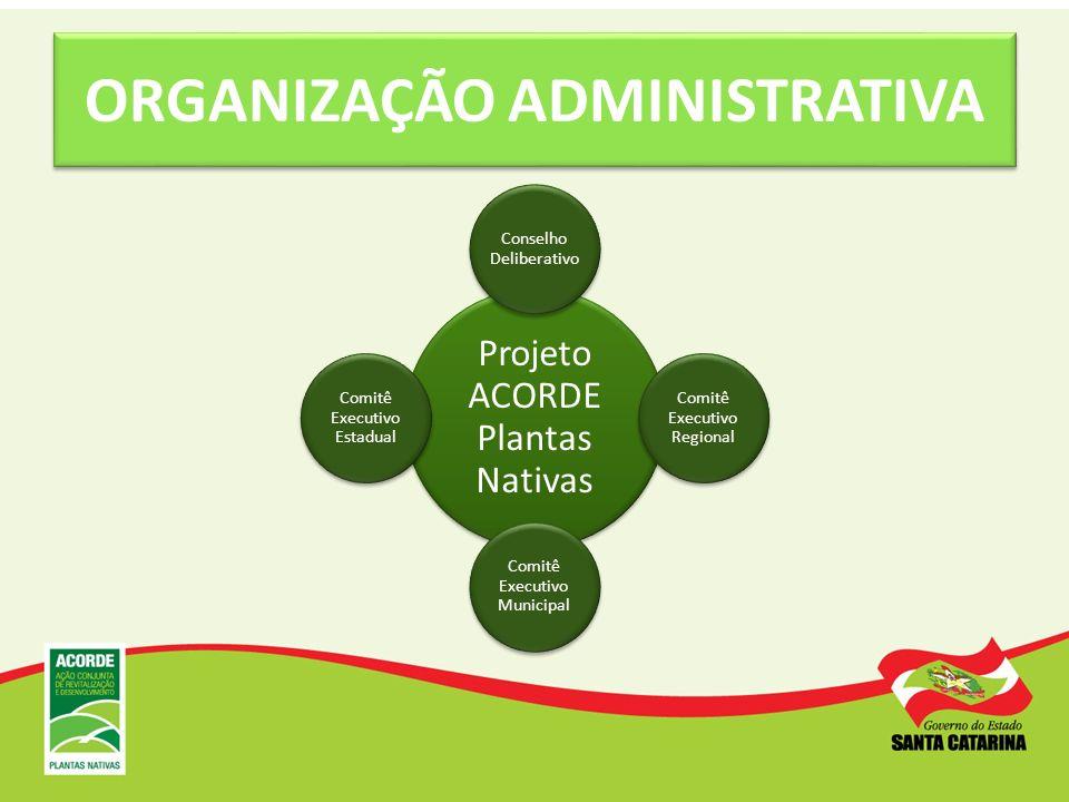 ORGANIZAÇÃO ADMINISTRATIVA Projeto ACORDE Plantas Nativas Conselho Deliberativo Comitê Executivo Regional Comitê Executivo Municipal Comitê Executivo