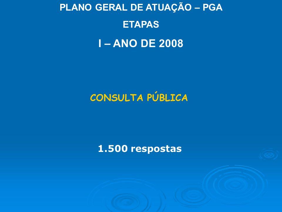 PLANO GERAL DE ATUAÇÃO – PGA ETAPAS I – ANO DE 2008 CONSULTA PÚBLICA 1.500 respostas