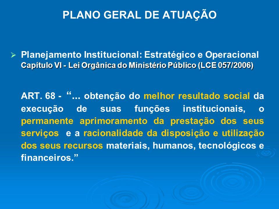 PLANO GERAL DE ATUAÇÃO Planejamento Institucional: Estratégico e Operacional Capítulo VI - Lei Orgânica do Ministério Público (LCE 057/2006) ART. 68 -