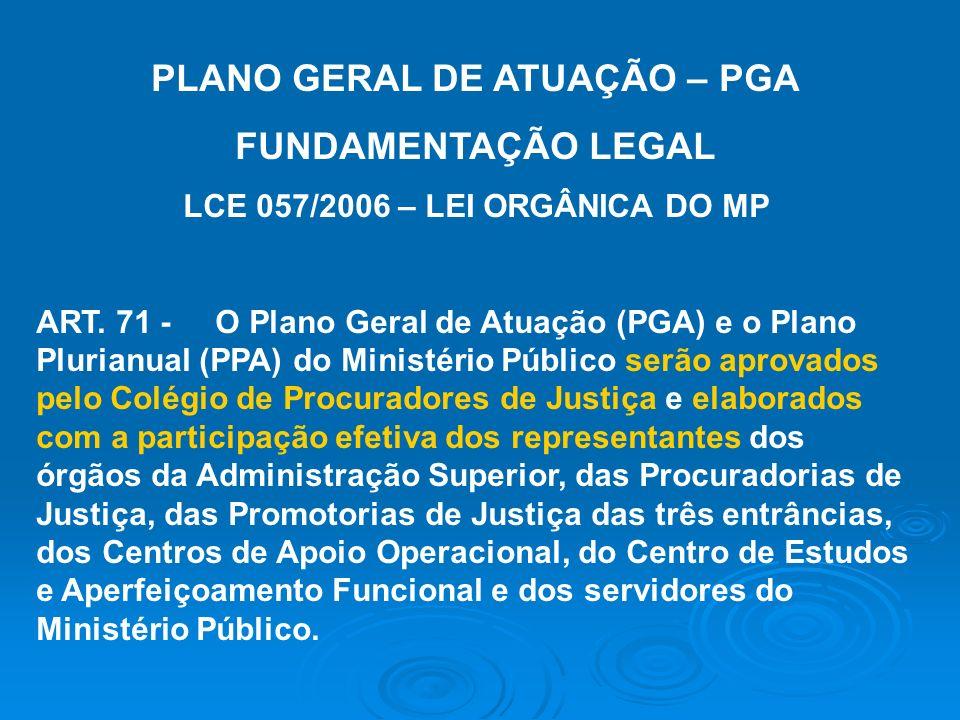 PLANO GERAL DE ATUAÇÃO – PGA FUNDAMENTAÇÃO LEGAL LCE 057/2006 – LEI ORGÂNICA DO MP ART. 71 - O Plano Geral de Atuação (PGA) e o Plano Plurianual (PPA)