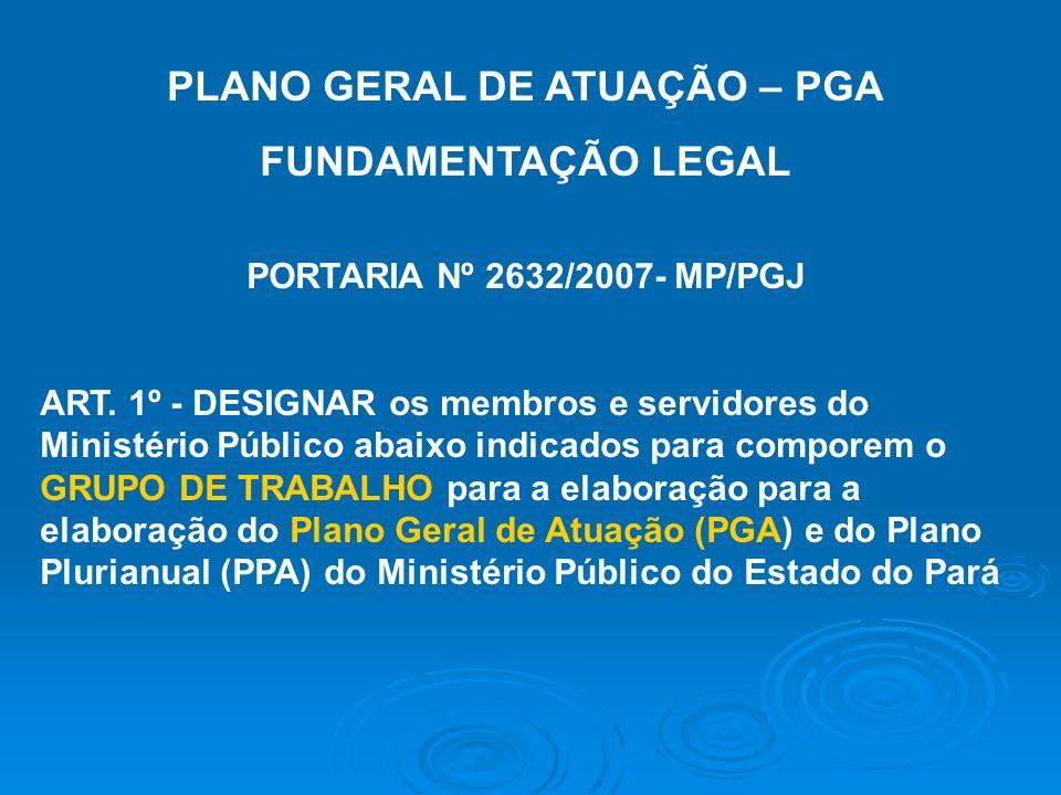 PLANO GERAL DE ATUAÇÃO – PGA FUNDAMENTAÇÃO LEGAL PORTARIA Nº 2632/2007- MP/PGJ ART. 1º - DESIGNAR os membros e servidores do Ministério Público abaixo