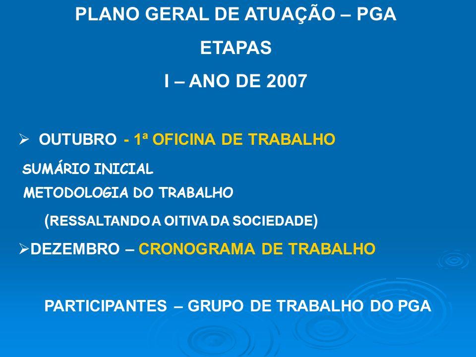PLANO GERAL DE ATUAÇÃO – PGA ETAPAS I – ANO DE 2007 OUTUBRO - 1ª OFICINA DE TRABALHO SUMÁRIO INICIAL METODOLOGIA DO TRABALHO ( RESSALTANDO A OITIVA DA SOCIEDADE ) DEZEMBRO – CRONOGRAMA DE TRABALHO PARTICIPANTES – GRUPO DE TRABALHO DO PGA