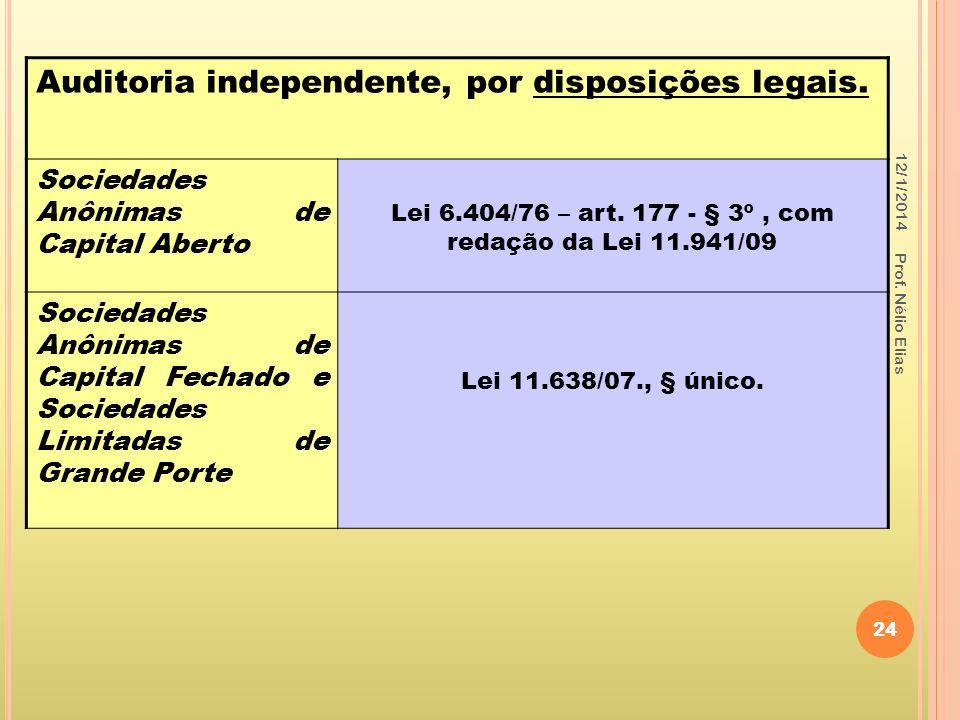 12/1/2014 Prof. Nélio Elias 24 Auditoria independente, por disposições legais. Sociedades Anônimas de Capital Aberto Lei 6.404/76 – art. 177 - § 3º, c