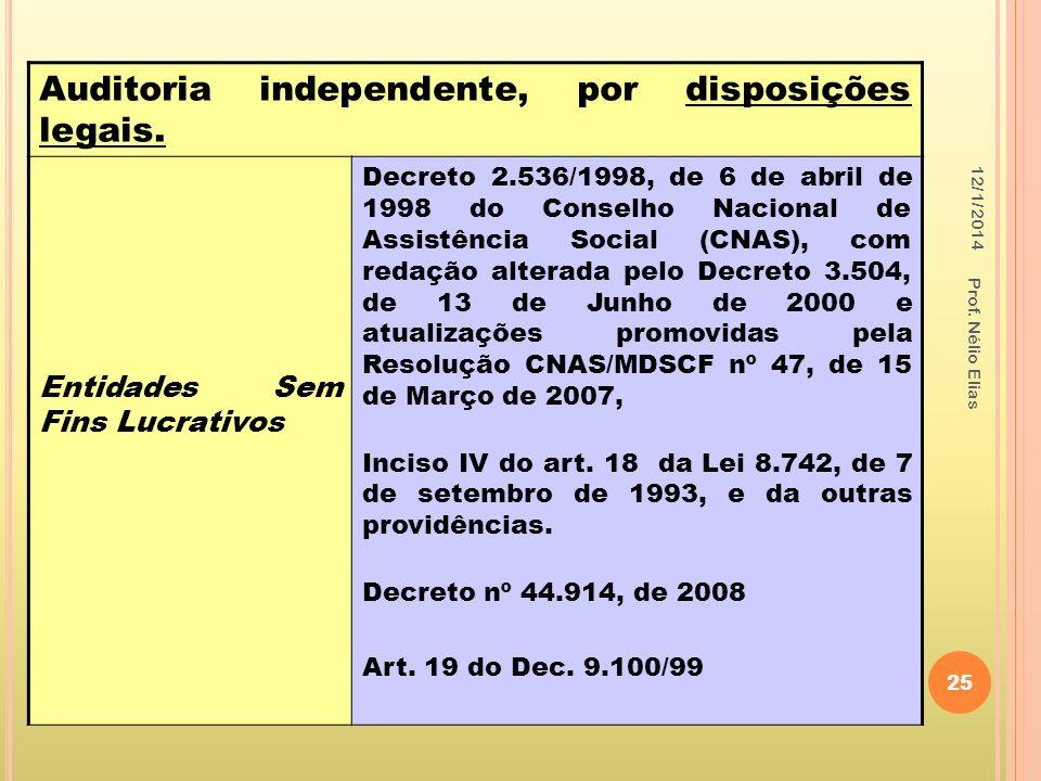 12/1/2014 Prof. Nélio Elias 25 Auditoria independente, por disposições legais. Entidades Sem Fins Lucrativos Decreto 2.536/1998, de 6 de abril de 1998