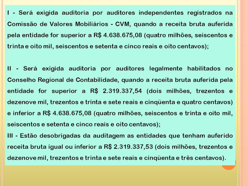26 I - Será exigida auditoria por auditores independentes registrados na Comissão de Valores Mobiliários - CVM, quando a receita bruta auferida pela e