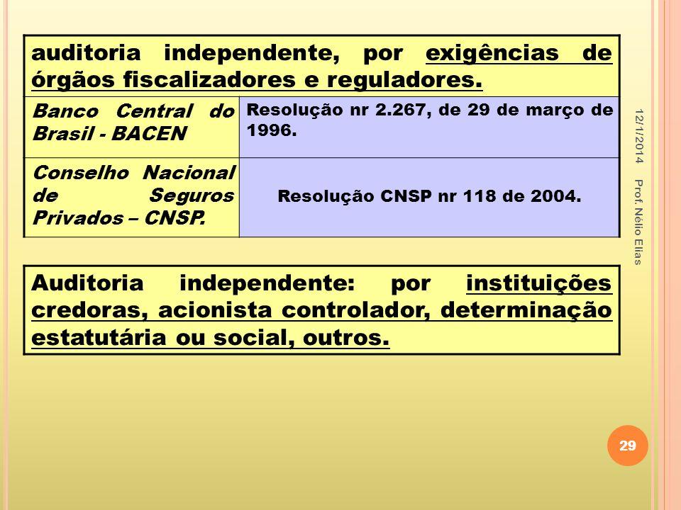 12/1/2014 Prof. Nélio Elias 29 auditoria independente, por exigências de órgãos fiscalizadores e reguladores. Banco Central do Brasil - BACEN Resoluçã