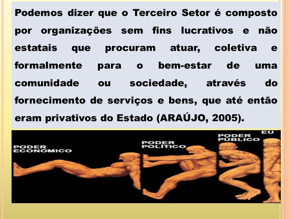 12/1/2014 Prof. Nélio Elias 3 Podemos dizer que o Terceiro Setor é composto por organizações sem fins lucrativos e não estatais que procuram atuar, co