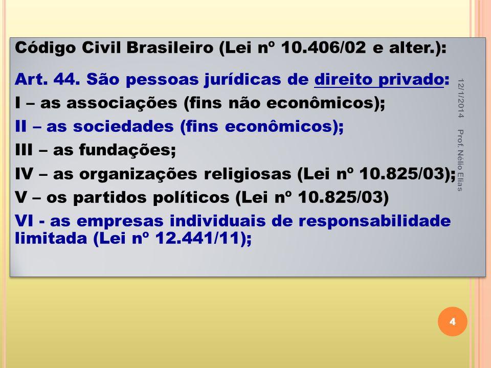 Código Civil Brasileiro (Lei nº 10.406/02 e alter.): Art. 44. São pessoas jurídicas de direito privado: I – as associações (fins não econômicos); II –