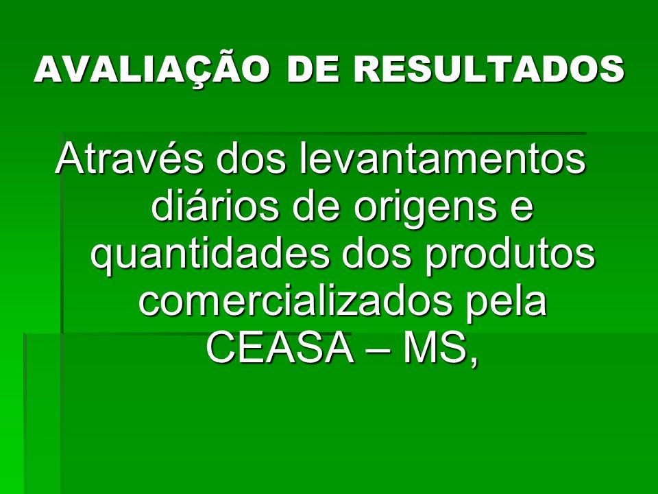 AVALIAÇÃO DE RESULTADOS Através dos levantamentos diários de origens e quantidades dos produtos comercializados pela CEASA – MS,