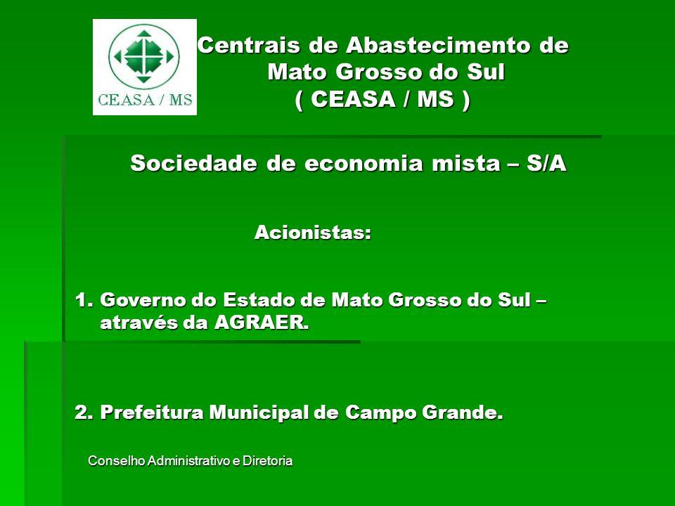 Centrais de Abastecimento de Mato Grosso do Sul ( CEASA / MS ) Sociedade de economia mista – S/A Sociedade de economia mista – S/A Acionistas: Acionis