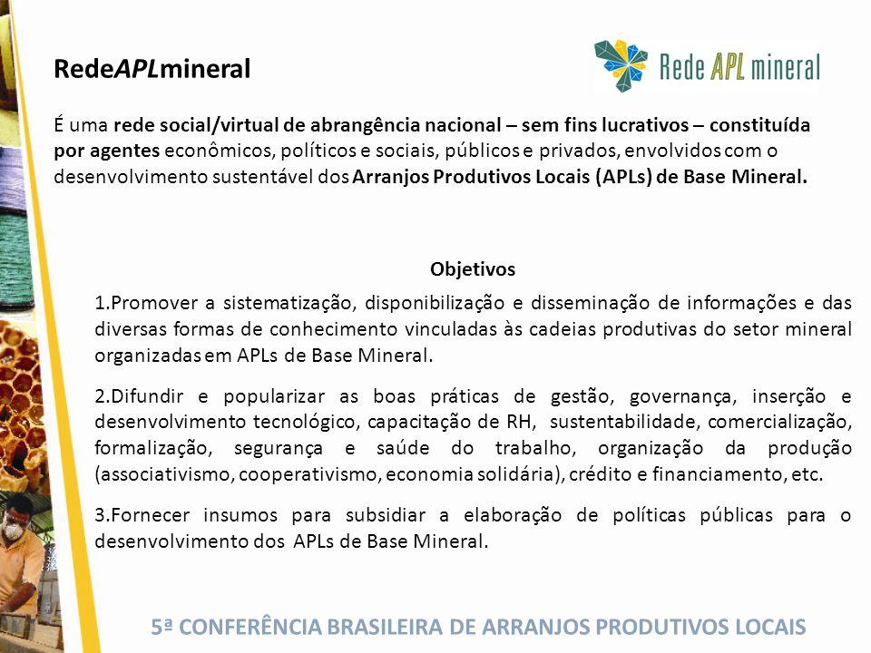 5ª CONFERÊNCIA BRASILEIRA DE ARRANJOS PRODUTIVOS LOCAIS Obrigada!!.