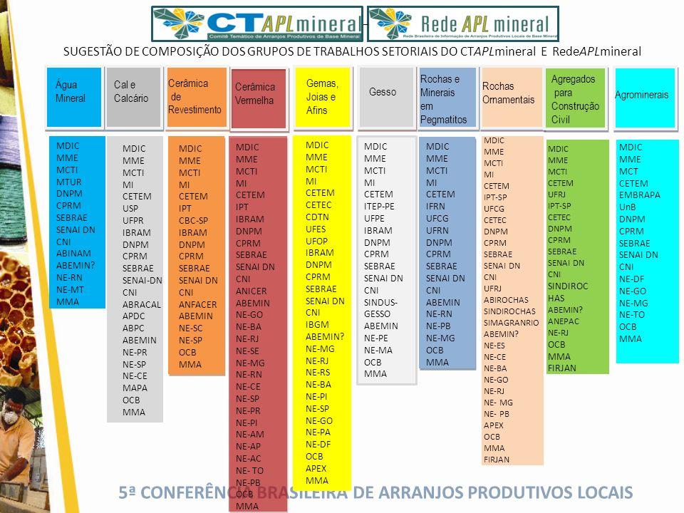 5ª CONFERÊNCIA BRASILEIRA DE ARRANJOS PRODUTIVOS LOCAIS Inclusão de metas e iniciativas no Plano Mais Brasil (PPA 2012-2015) relativas à consolidação, organização e desenvolvimento de APLs de base mineral apoiados pela RedeAPLmineral; Ações em Prol do Desenvolvimento dos APLs de Base Mineral Total: 56 APLs