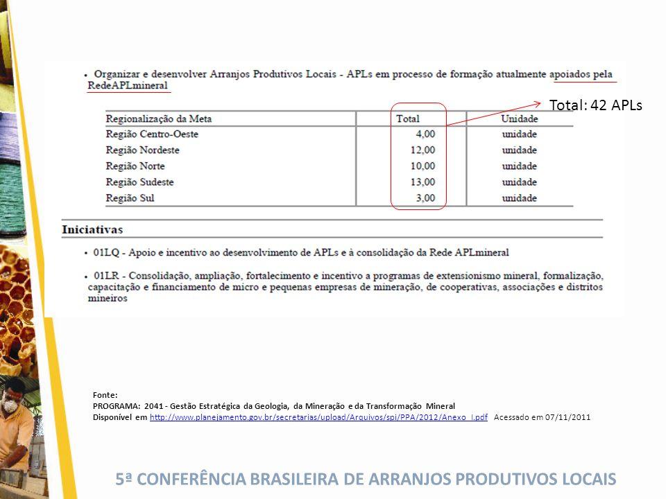 5ª CONFERÊNCIA BRASILEIRA DE ARRANJOS PRODUTIVOS LOCAIS Realização de eventos para a promoção de debates e disseminação das temáticas transversais dos APLs : seminários e encontros nacionais anuais, oficinas de trabalho e reuniões do Comitê Executivo; Cooperação com o GTP APL/MDIC para desenvolvimento do Observatório Brasileiro de APLs, constituindo-se como projeto piloto; O Observatório será o núcleo de inteligência para os APLs.
