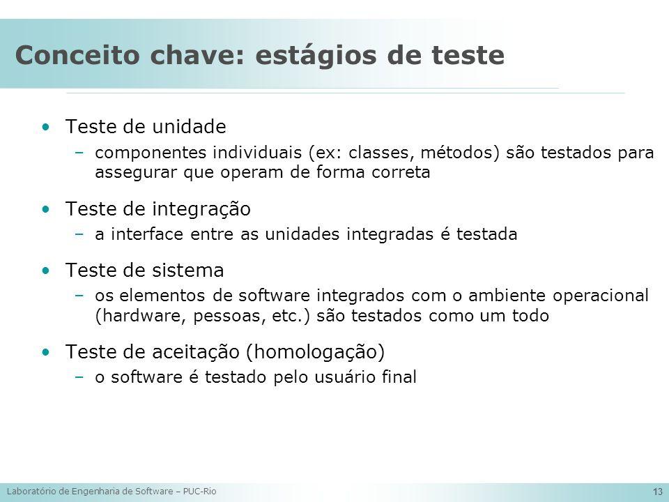 Laboratório de Engenharia de Software – PUC-Rio 13 Conceito chave: estágios de teste Teste de unidade –componentes individuais (ex: classes, métodos)