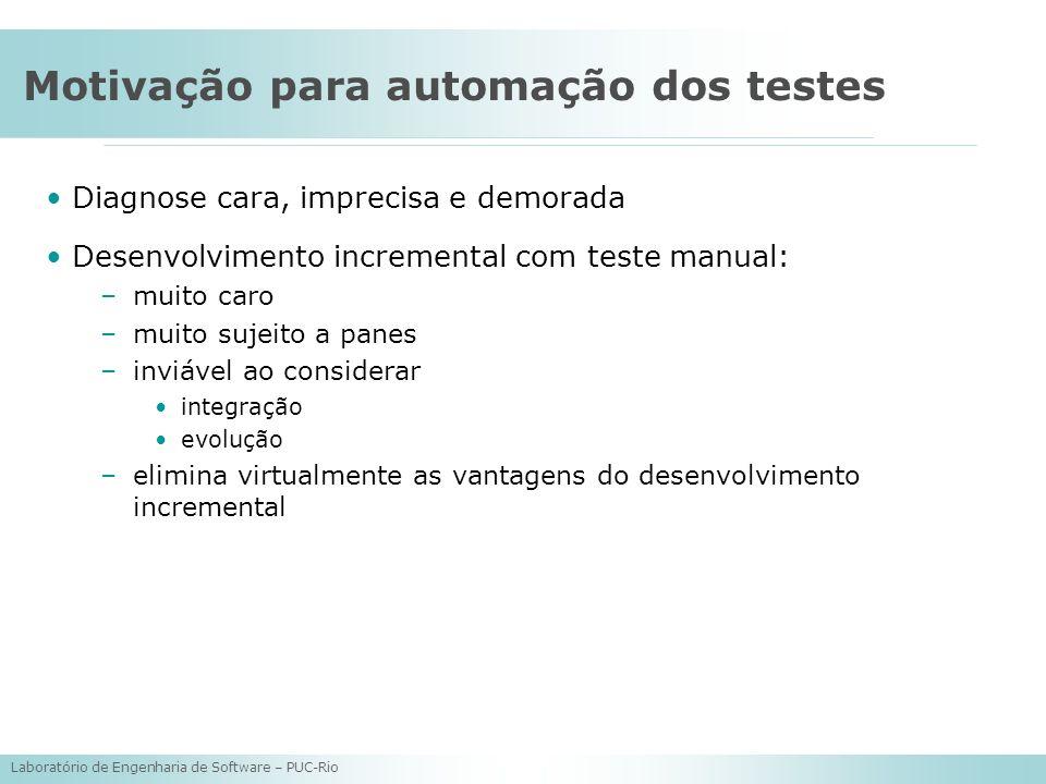 Laboratório de Engenharia de Software – PUC-Rio Motivação para automação dos testes Diagnose cara, imprecisa e demorada Desenvolvimento incremental co