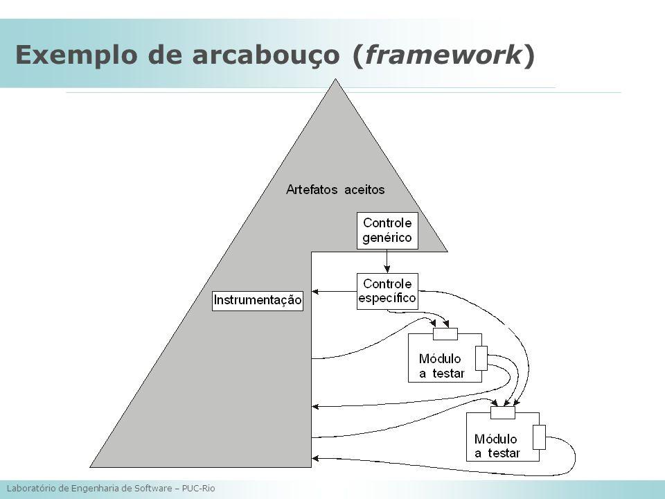 Laboratório de Engenharia de Software – PUC-Rio Exemplo de arcabouço (framework)