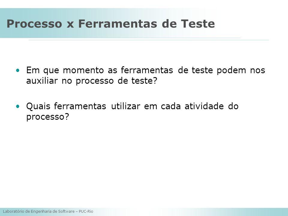 Laboratório de Engenharia de Software – PUC-Rio Processo x Ferramentas de Teste Em que momento as ferramentas de teste podem nos auxiliar no processo