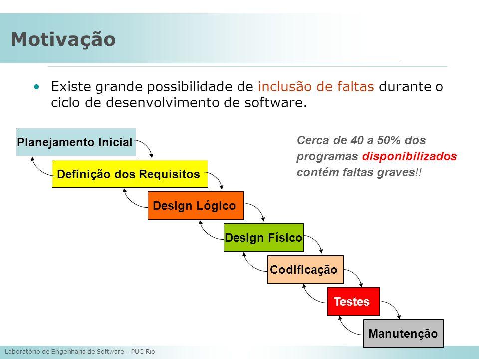 Laboratório de Engenharia de Software – PUC-Rio Motivação Existe grande possibilidade de inclusão de faltas durante o ciclo de desenvolvimento de soft