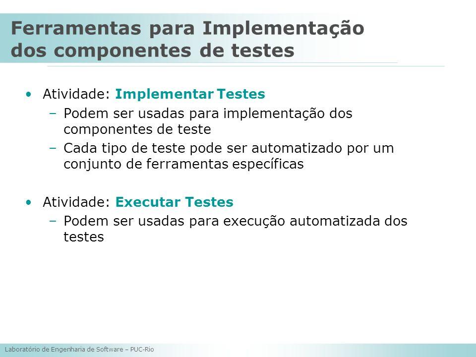 Laboratório de Engenharia de Software – PUC-Rio Atividade: Implementar Testes –Podem ser usadas para implementação dos componentes de teste –Cada tipo