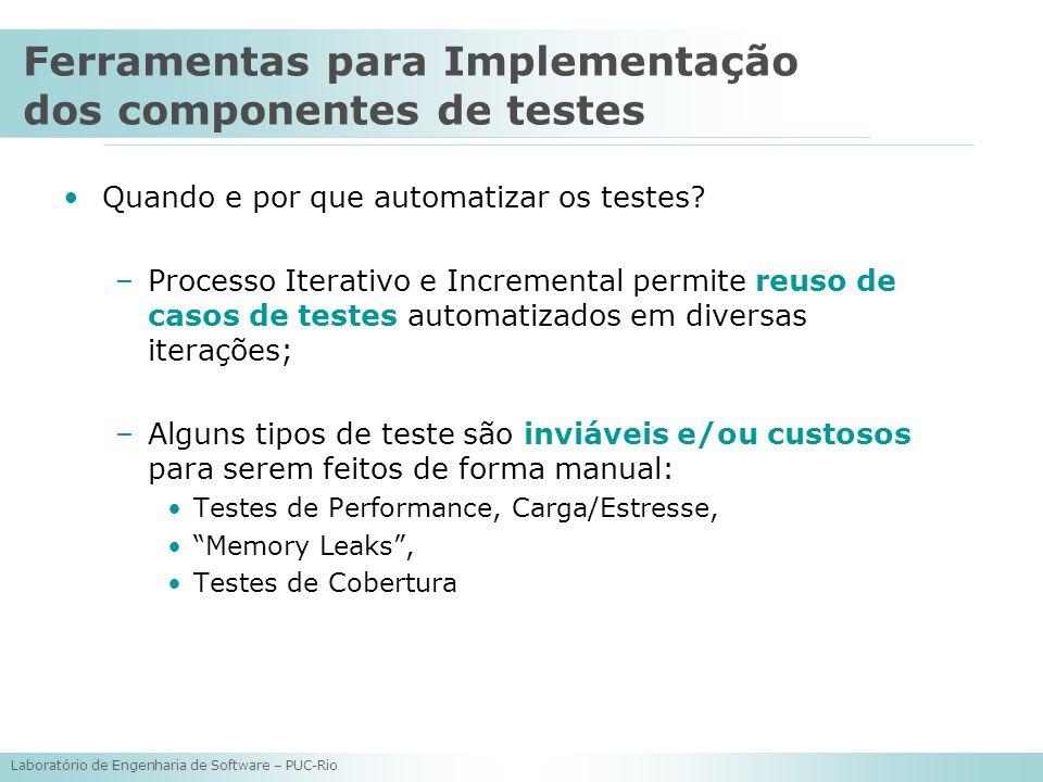 Laboratório de Engenharia de Software – PUC-Rio Quando e por que automatizar os testes? –Processo Iterativo e Incremental permite reuso de casos de te