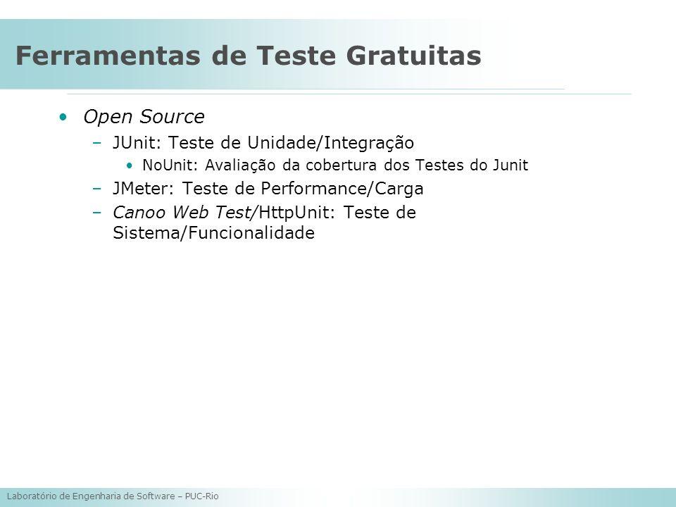 Laboratório de Engenharia de Software – PUC-Rio Ferramentas de Teste Gratuitas Open Source –JUnit: Teste de Unidade/Integração NoUnit: Avaliação da co