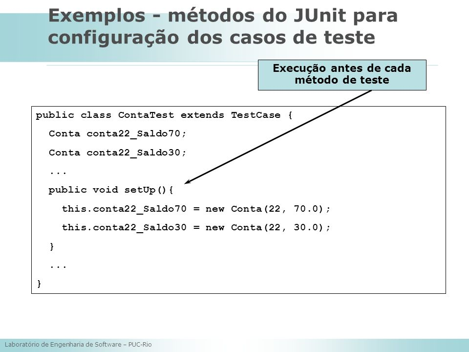 Laboratório de Engenharia de Software – PUC-Rio Exemplos - métodos do JUnit para configuração dos casos de teste public class ContaTest extends TestCa