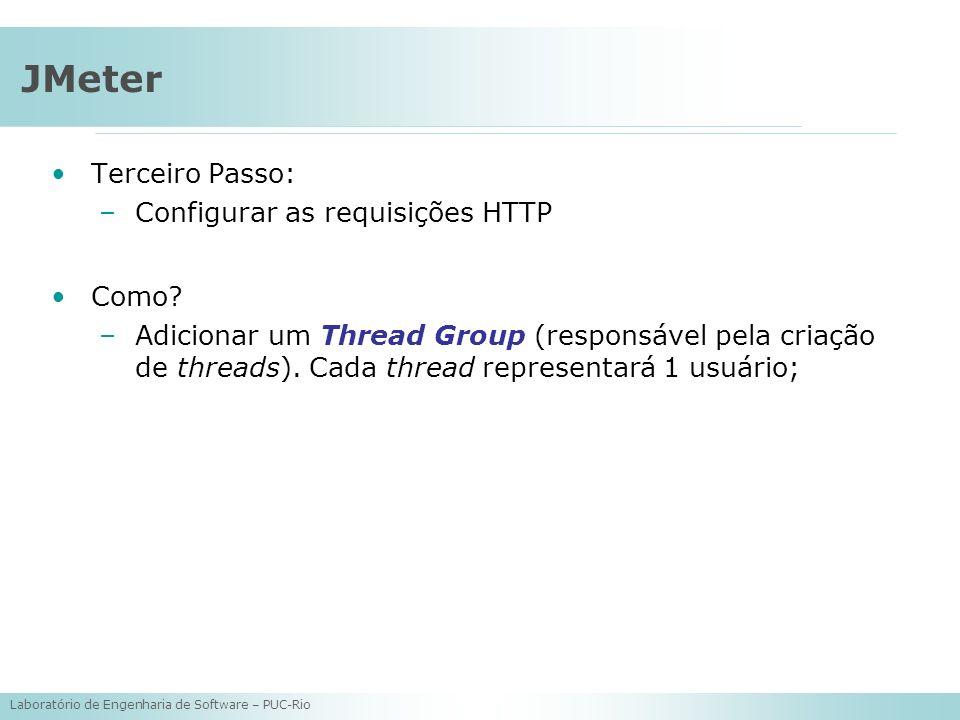 Laboratório de Engenharia de Software – PUC-Rio JMeter Terceiro Passo: –Configurar as requisições HTTP Como? –Adicionar um Thread Group (responsável p