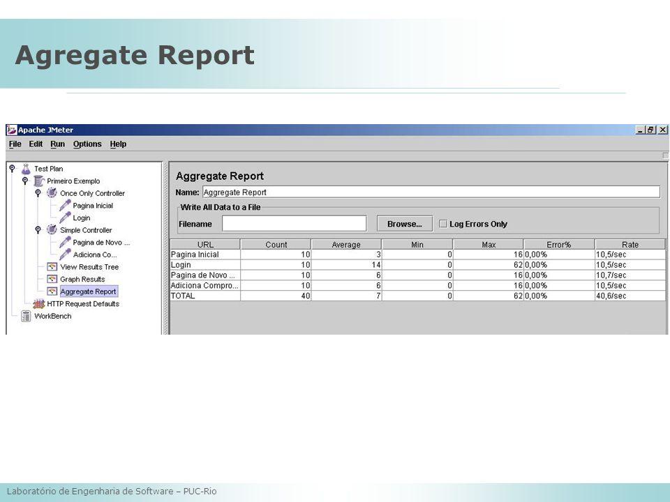 Laboratório de Engenharia de Software – PUC-Rio Agregate Report