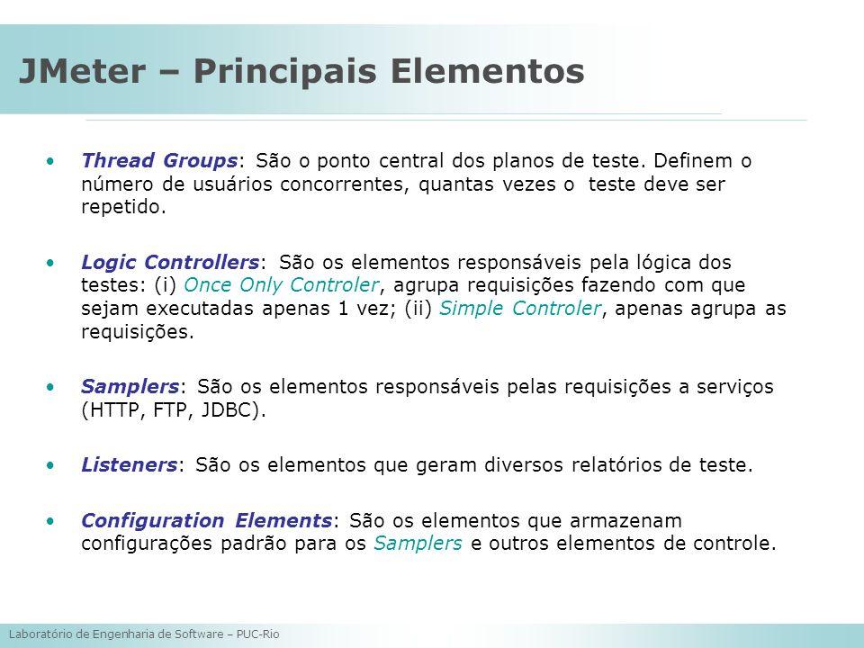 Laboratório de Engenharia de Software – PUC-Rio JMeter – Principais Elementos Thread Groups: São o ponto central dos planos de teste. Definem o número