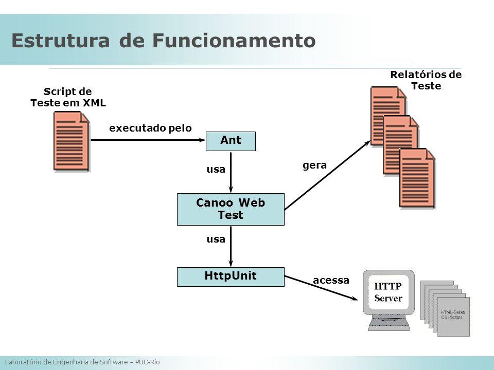 Laboratório de Engenharia de Software – PUC-Rio Estrutura de Funcionamento Ant Script de Teste em XML executado pelo Canoo Web Test HttpUnit Relatório