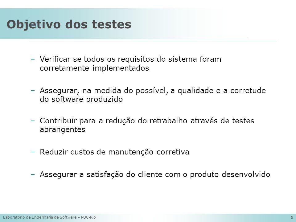 Laboratório de Engenharia de Software – PUC-Rio 9 Objetivo dos testes –Verificar se todos os requisitos do sistema foram corretamente implementados –A