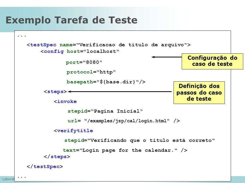 Laboratório de Engenharia de Software – PUC-Rio Exemplo Tarefa de Teste... <config host=localhost port=8080