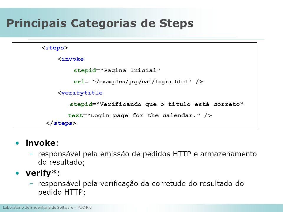 Laboratório de Engenharia de Software – PUC-Rio Principais Categorias de Steps invoke: –responsável pela emissão de pedidos HTTP e armazenamento do re