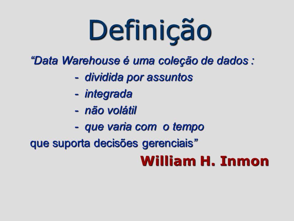Definição Data Warehouse é uma coleção de dados : - dividida por assuntos - dividida por assuntos - integrada - integrada - não volátil - não volátil