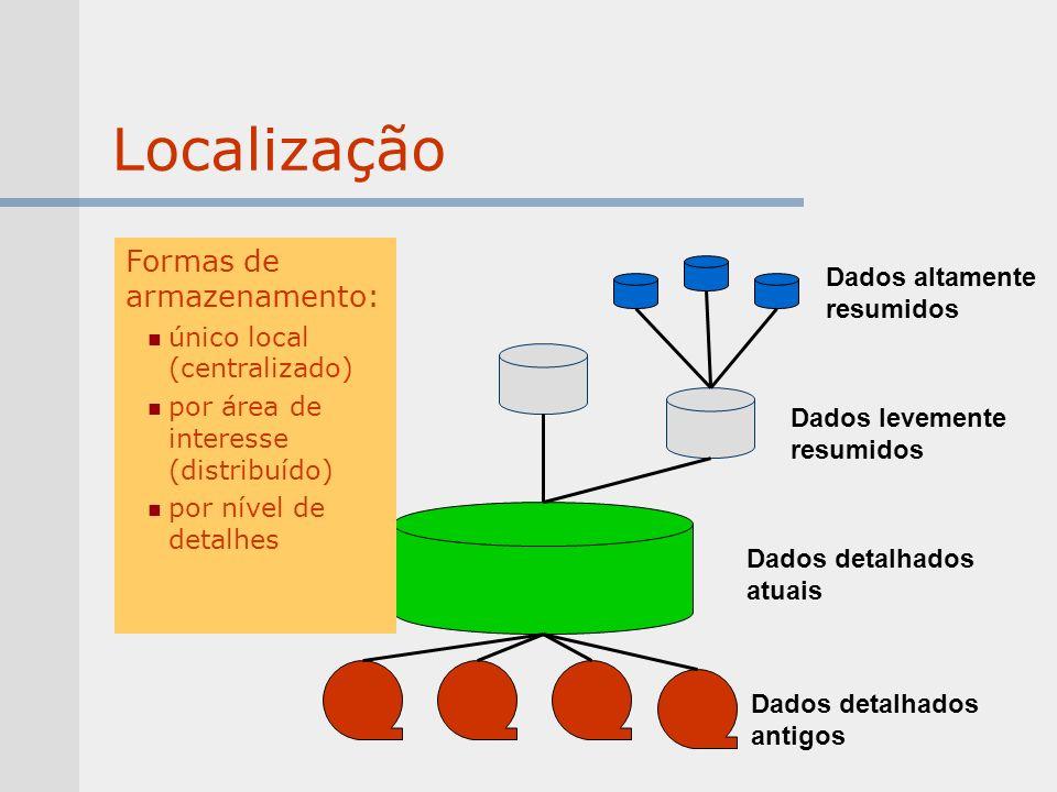 Localização Dados detalhados antigos Dados detalhados atuais Dados levemente resumidos Dados altamente resumidos Formas de armazenamento: único local