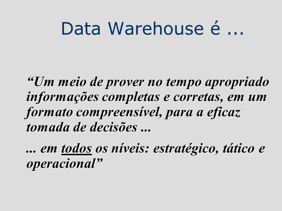 Data Warehouse é... Um meio de prover no tempo apropriado informações completas e corretas, em um formato compreensível, para a eficaz tomada de decis