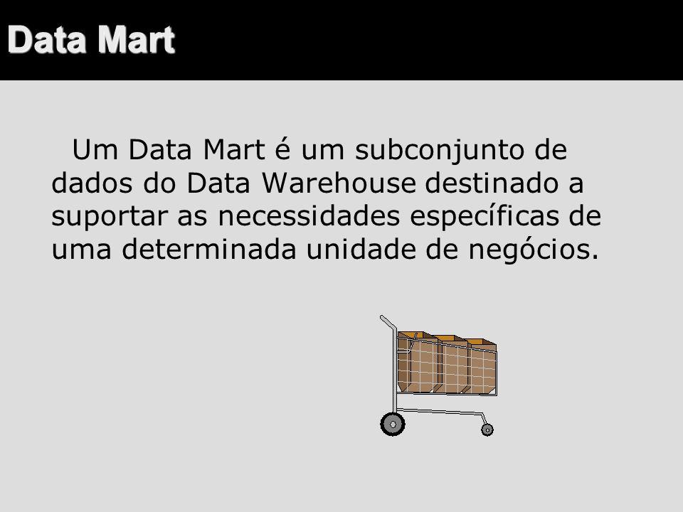 Data Mart Um Data Mart é um subconjunto de dados do Data Warehouse destinado a suportar as necessidades específicas de uma determinada unidade de negó