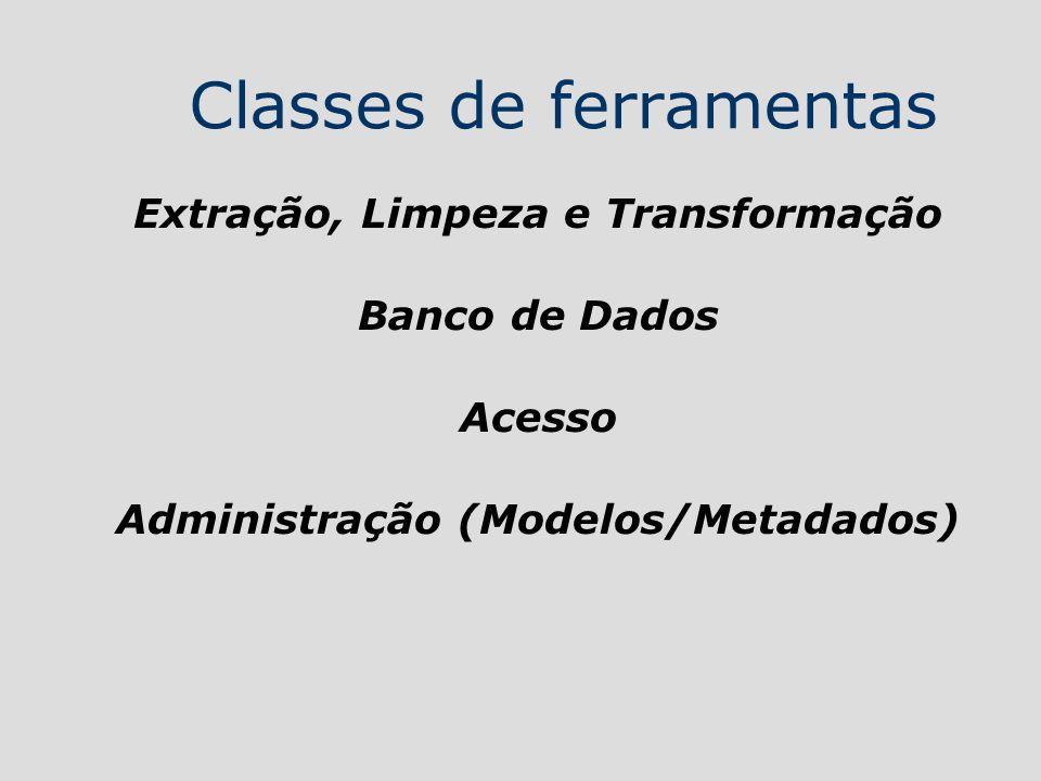 Classes de ferramentas Extração, Limpeza e Transformação Banco de Dados Acesso Administração (Modelos/Metadados)
