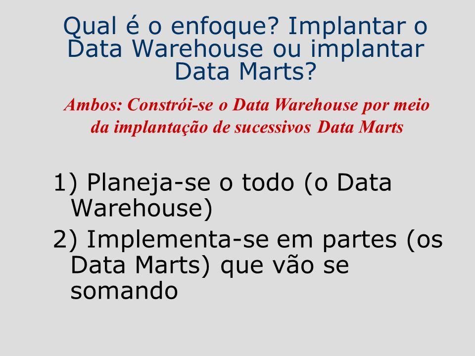 Qual é o enfoque? Implantar o Data Warehouse ou implantar Data Marts? Ambos: Constrói-se o Data Warehouse por meio da implantação de sucessivos Data M