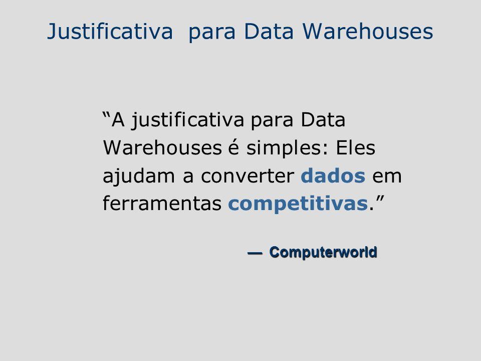 Justificativa para Data Warehouses A justificativa para Data Warehouses é simples: Eles ajudam a converter dados em ferramentas competitivas. Computer