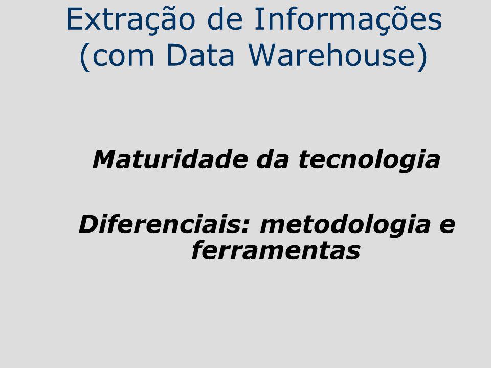 Extração de Informações (com Data Warehouse) Maturidade da tecnologia Diferenciais: metodologia e ferramentas