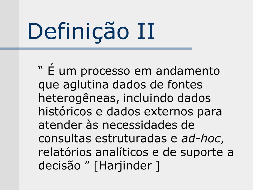 Definição II É um processo em andamento que aglutina dados de fontes heterogêneas, incluindo dados históricos e dados externos para atender às necessi