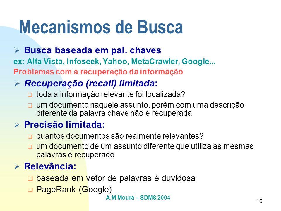 A.M Moura - SDMS 2004 10 Mecanismos de Busca Busca baseada em pal. chaves ex: Alta Vista, Infoseek, Yahoo, MetaCrawler, Google... Problemas com a recu