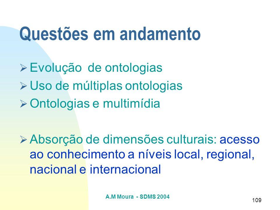 A.M Moura - SDMS 2004 109 Questões em andamento Evolução de ontologias Uso de múltiplas ontologias Ontologias e multimídia Absorção de dimensões cultu