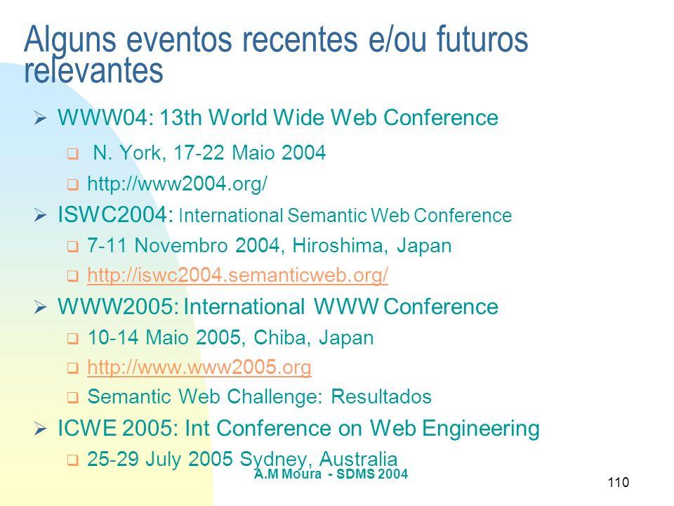 A.M Moura - SDMS 2004 110 Alguns eventos recentes e/ou futuros relevantes WWW04: 13th World Wide Web Conference N. York, 17-22 Maio 2004 http://www200