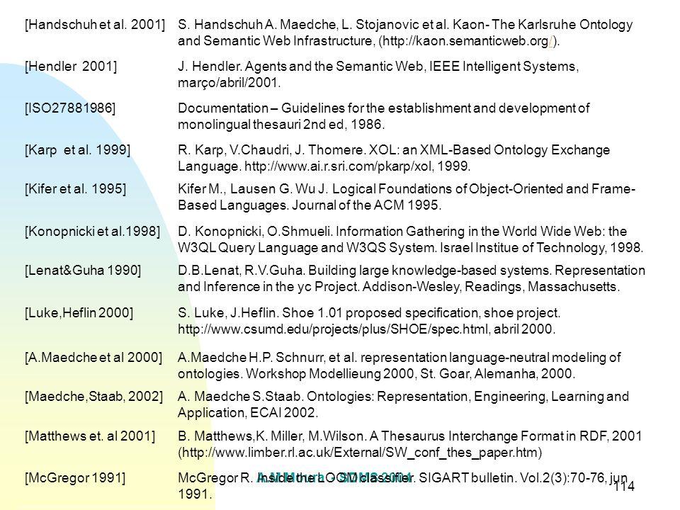 A.M Moura - SDMS 2004 114 [Handschuh et al. 2001]S. Handschuh A. Maedche, L. Stojanovic et al. Kaon- The Karlsruhe Ontology and Semantic Web Infrastru