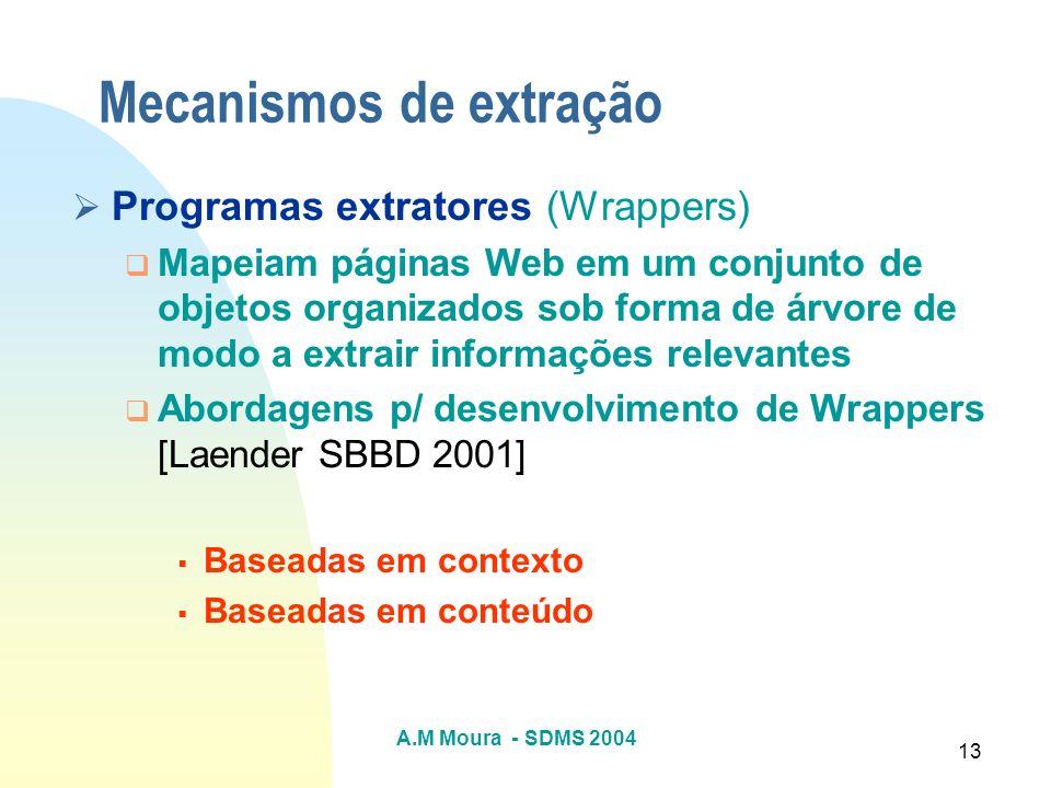 A.M Moura - SDMS 2004 13 Mecanismos de extração Programas extratores (Wrappers) Mapeiam páginas Web em um conjunto de objetos organizados sob forma de